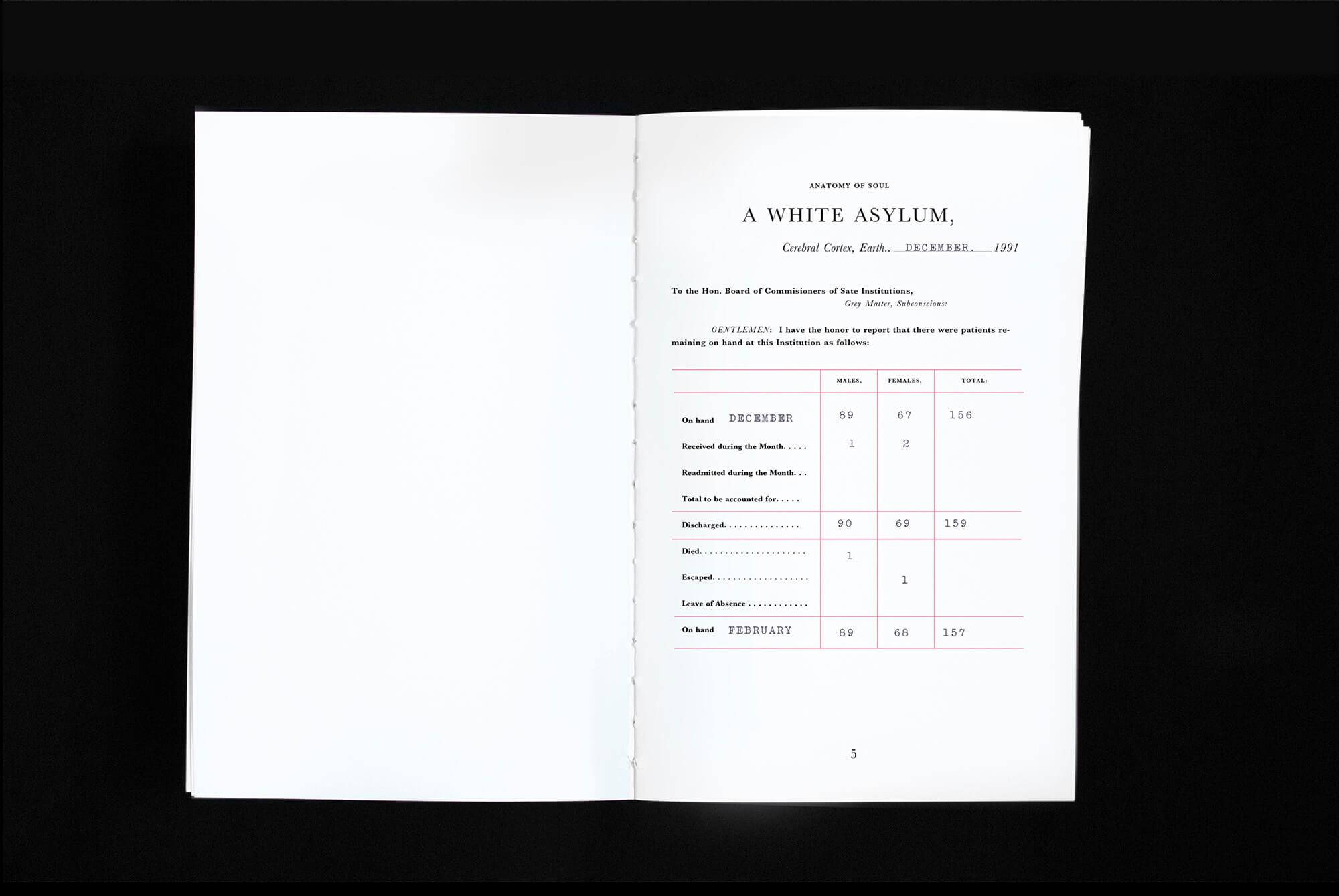 A White Asylum